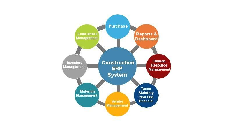 ERP needs in construction companies