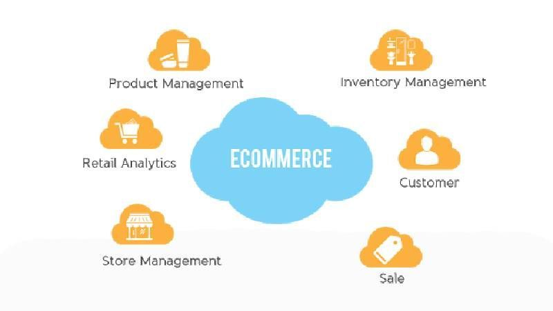 A systematic way to manage an eCommerce business